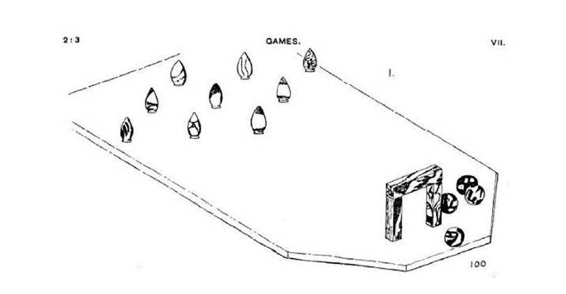 History of Bowling, Bowling History